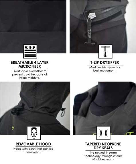 Prolimit Hydrogen Drysuit 2015 Hooded Features